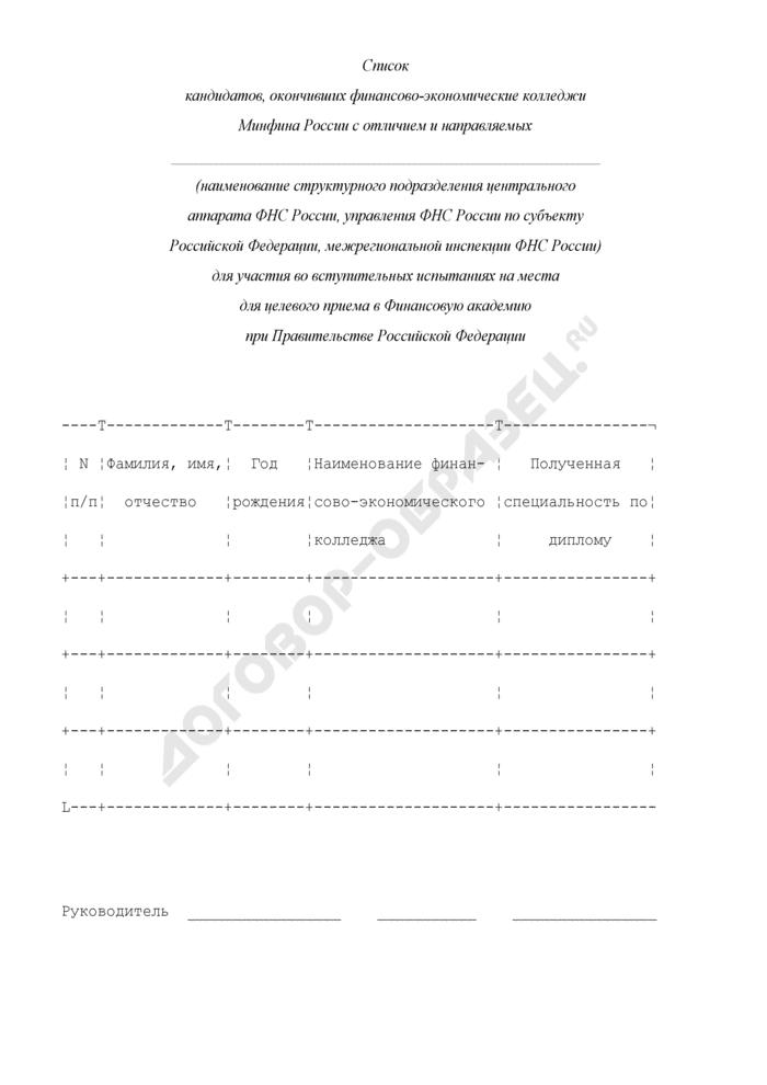 Список кандидатов, окончивших финансово-экономические колледжи Минфина России с отличием и направляемых для участия во вступительных испытаниях на места для целевого приема в Финансовую академию при Правительстве Российской Федерации. Страница 1