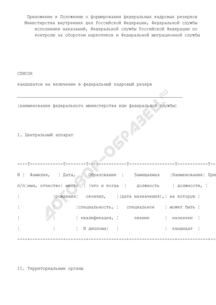 Список кандидатов на включение в федеральный кадровый резерв федерального министерства или федеральной службы. Страница 1