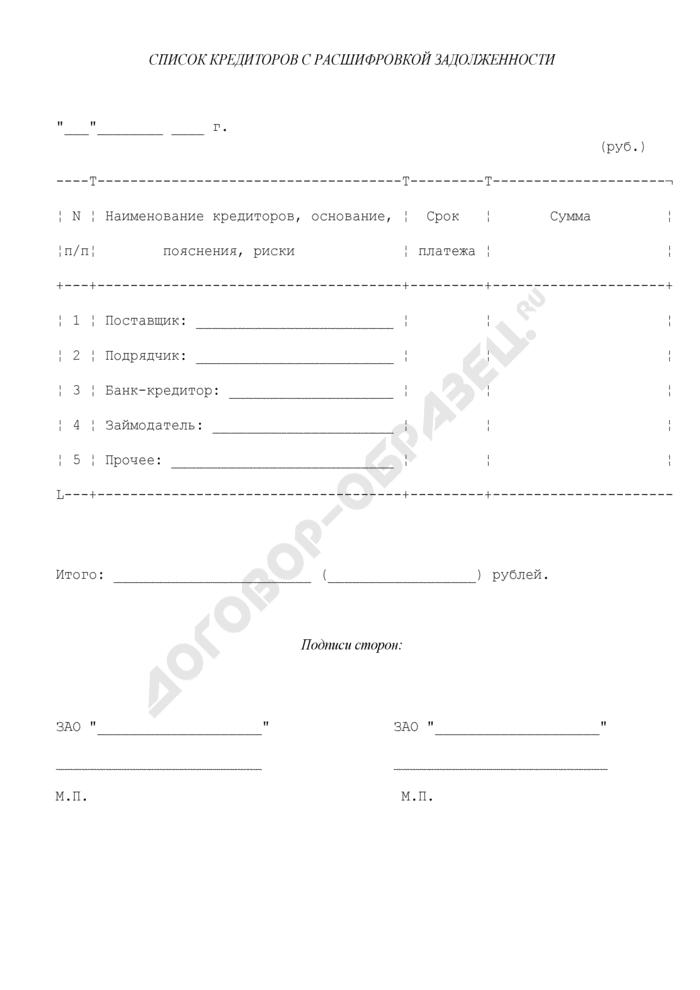 Список кредиторов с расшифровкой задолженности (приложение к передаточному акту по договору о присоединении закрытого акционерного общества к закрытому акционерному обществу). Страница 1