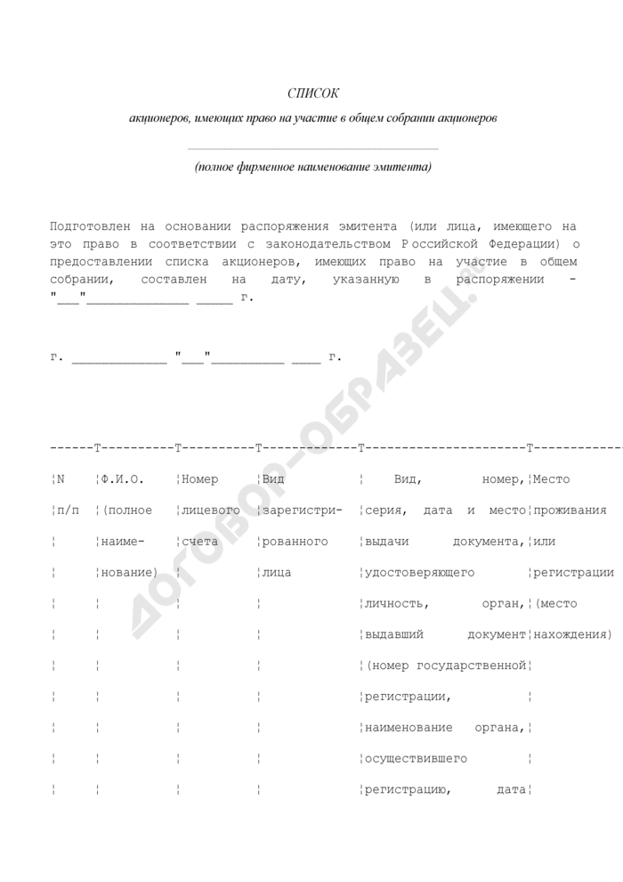 Список лиц, имеющих право на участие в общем собрании акционеров эмитента. Страница 1