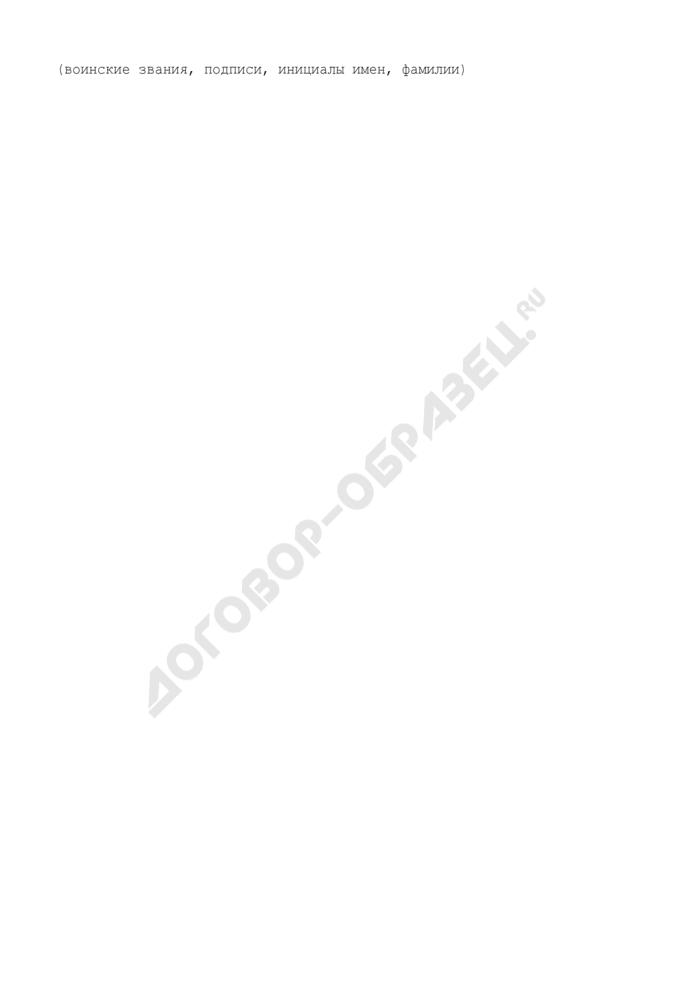 Конкурсный список кандидатов для зачисления курсантами в военно-учебное заведение Министерства обороны Российской Федерации. Страница 3