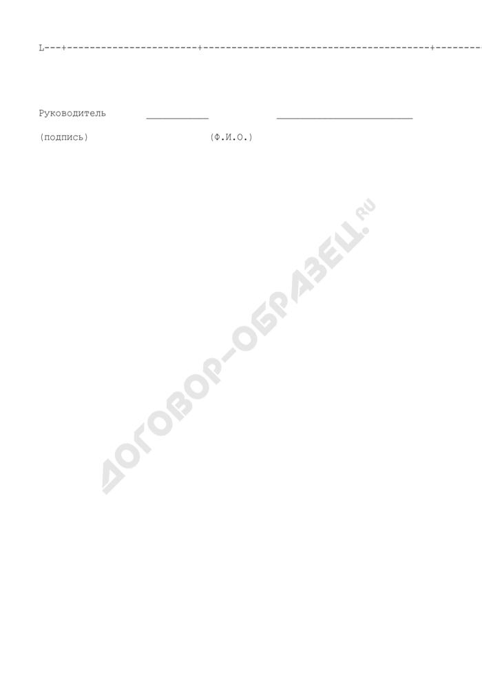 Список лиц, направляемых на профессиональную переподготовку и повышение квалификации муниципальных служащих в Волоколамском муниципальном районе Московской области. Страница 2