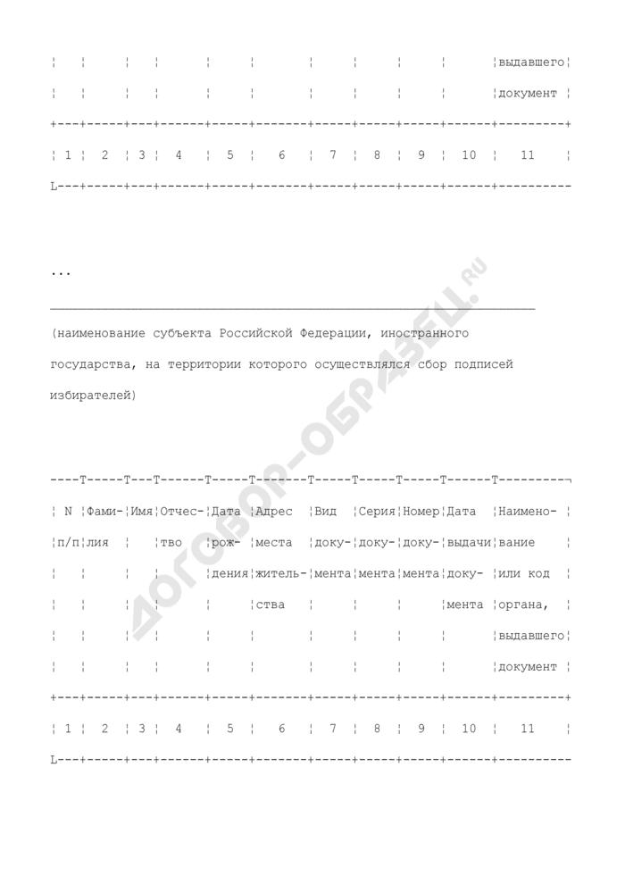 Список лиц, осуществлявших сбор подписей избирателей в поддержку выдвижения федерального списка кандидатов в депутаты Государственной Думы Федерального Собрания Российской Федерации пятого созыва, выдвинутого политической партией (рекомендуемая форма). Страница 2