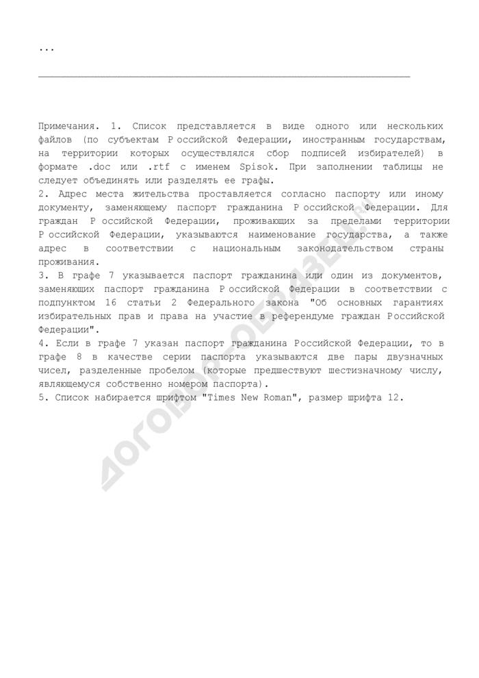 Список лиц, осуществлявших сбор подписей избирателей в поддержку выдвижения федерального списка кандидатов в депутаты Государственной Думы Федерального Собрания Российской Федерации пятого созыва, выдвинутого политической партией (рекомендуемая форма). Страница 3