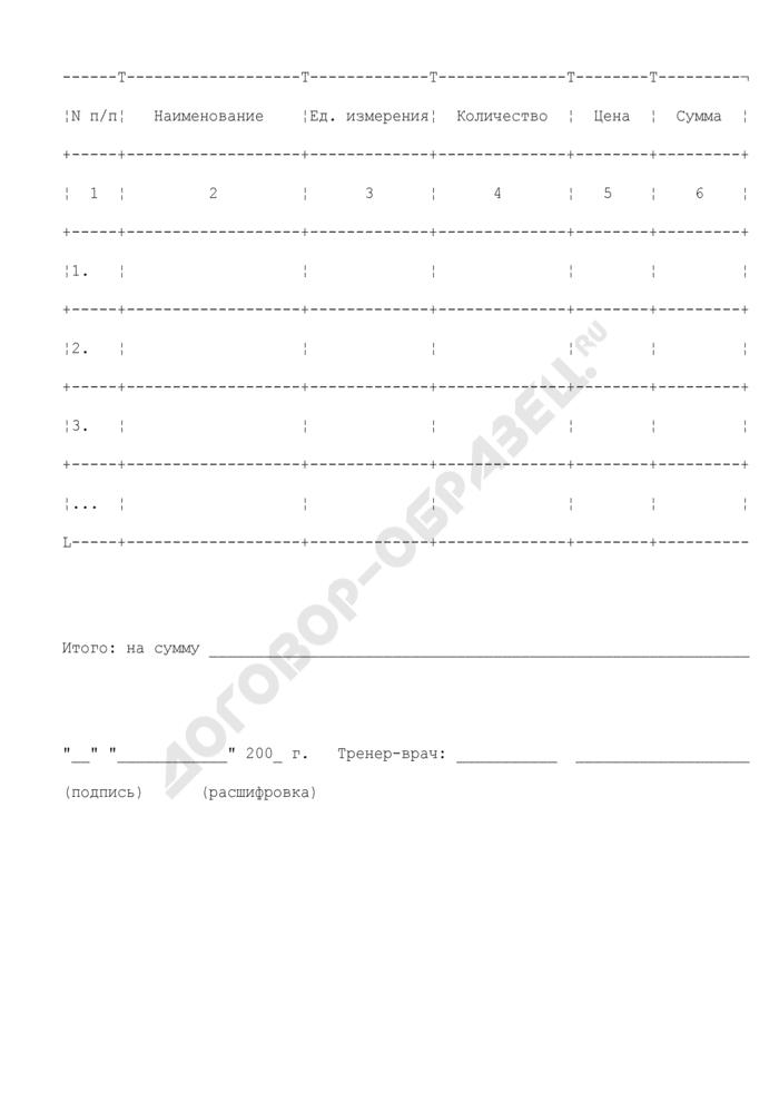 Список медикаментов, биологически активных добавок и изделий медицинского назначения, не использованных на спортивном мероприятии сборной команды России. Страница 1