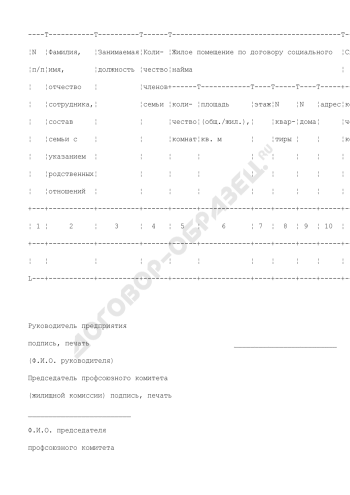 Список на заселение жилого помещения муниципального жилищного фонда по договору социального найма в Одинцовском муниципальном районе Московской области. Страница 1