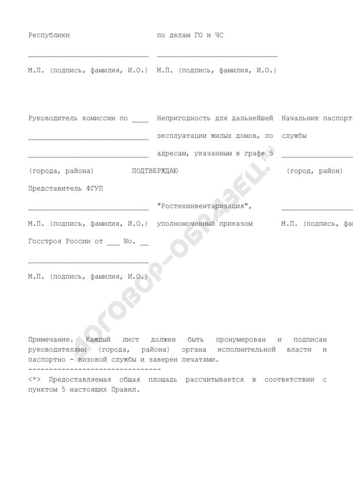 Общий список семей граждан Чеченской Республики, лишившихся жилья в результате наводнения. Страница 2