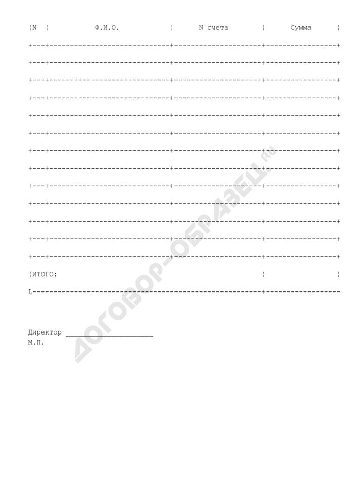 Список на зачисление на счета зарплатных карт (приложение к договору на выпуск и обслуживание зарплатных банковских карт). Страница 2