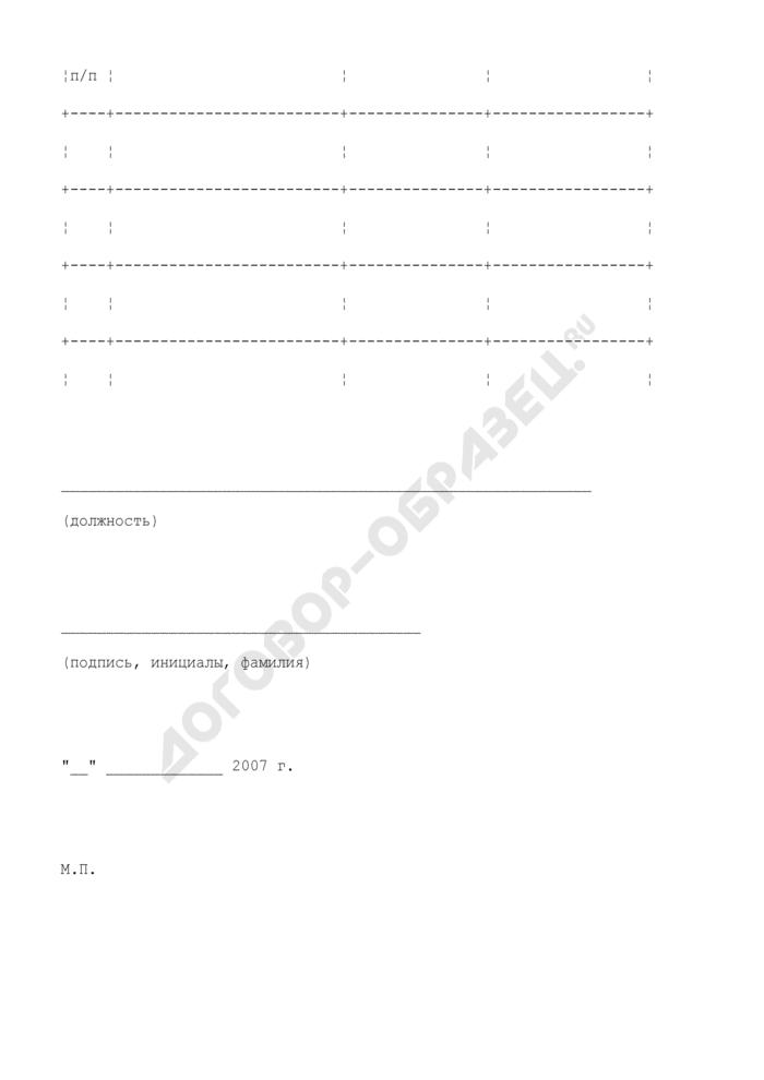 """Список награжденных медалью """"10 лет Федеральной службе судебных приставов. Страница 2"""