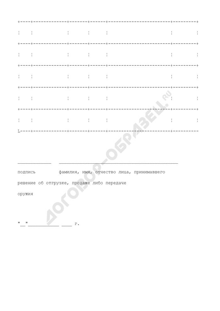 Список номерного учета оружия (для юридического лица). Страница 2