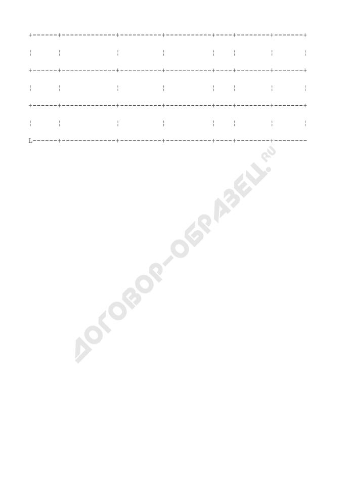 Опросный список для голосования (на собрании) граждан городского поселения Нахабино Красногорского муниципального района Московской области. Страница 2