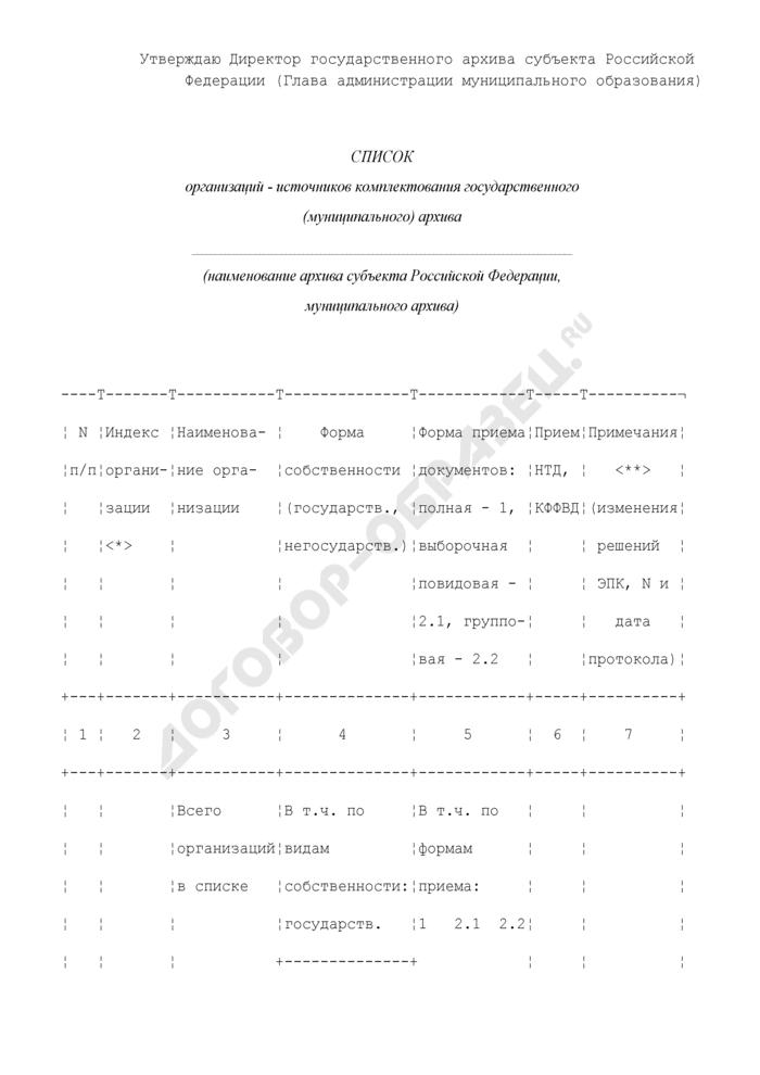 Список организаций - источников комплектования государственного (муниципального) архива. Страница 1