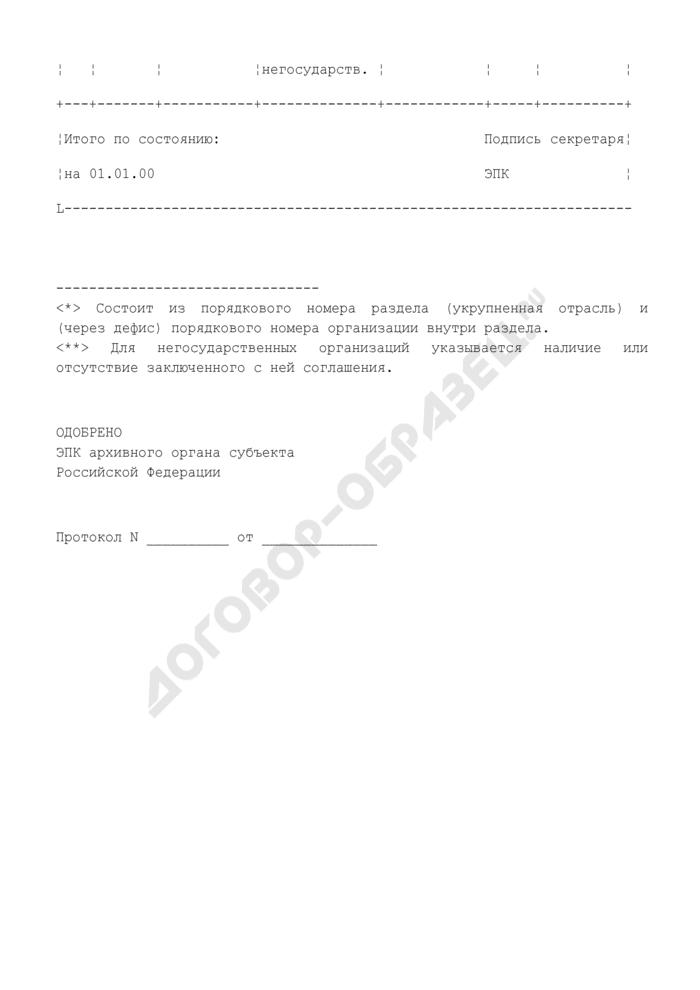 Список организаций - источников комплектования государственного (муниципального) архива. Страница 2