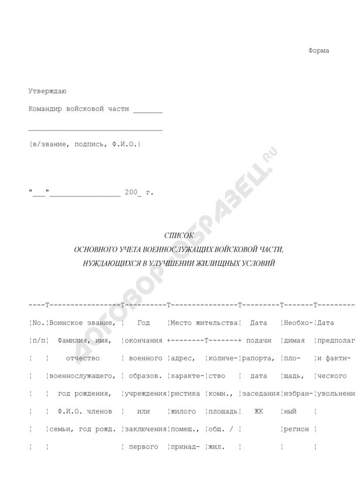 Список основного учета военнослужащих войсковой части, нуждающихся в улучшении жилищных условий. Страница 1