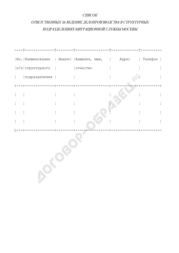 Список ответственных за ведение делопроизводства в структурных подразделениях Миграционной службы г. Москвы. Страница 1