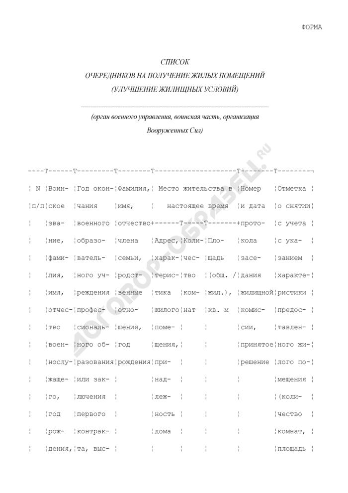 Список очередников на получение жилых помещений (улучшение жилищных условий) в Вооруженных Силах Российской Федерации. Страница 1