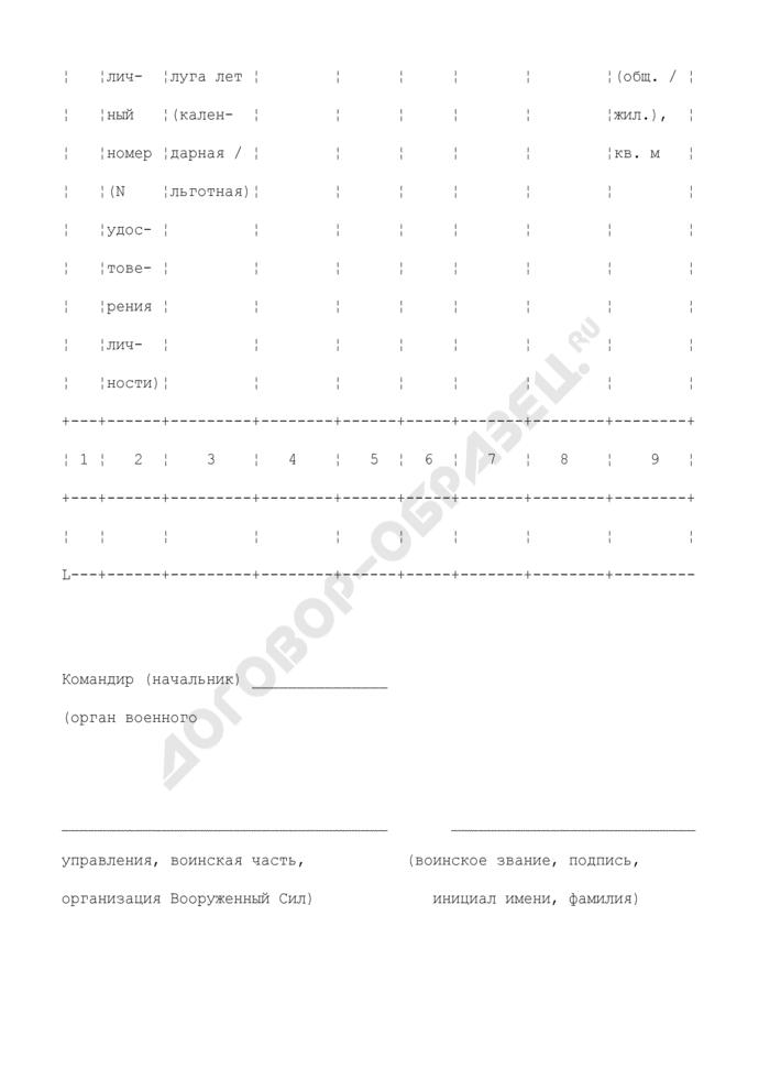 Список очередников на получение жилых помещений (улучшение жилищных условий) в Вооруженных Силах Российской Федерации. Страница 2