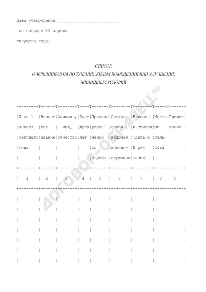 Список очередников на получение жилых помещений или улучшение жилищных условий. Страница 1