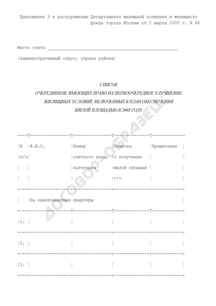 Список очередников, имеющих право на первоочередное улучшение жилищных условий, включенных в план обеспечения жилой площадью в 2005 году. Страница 1
