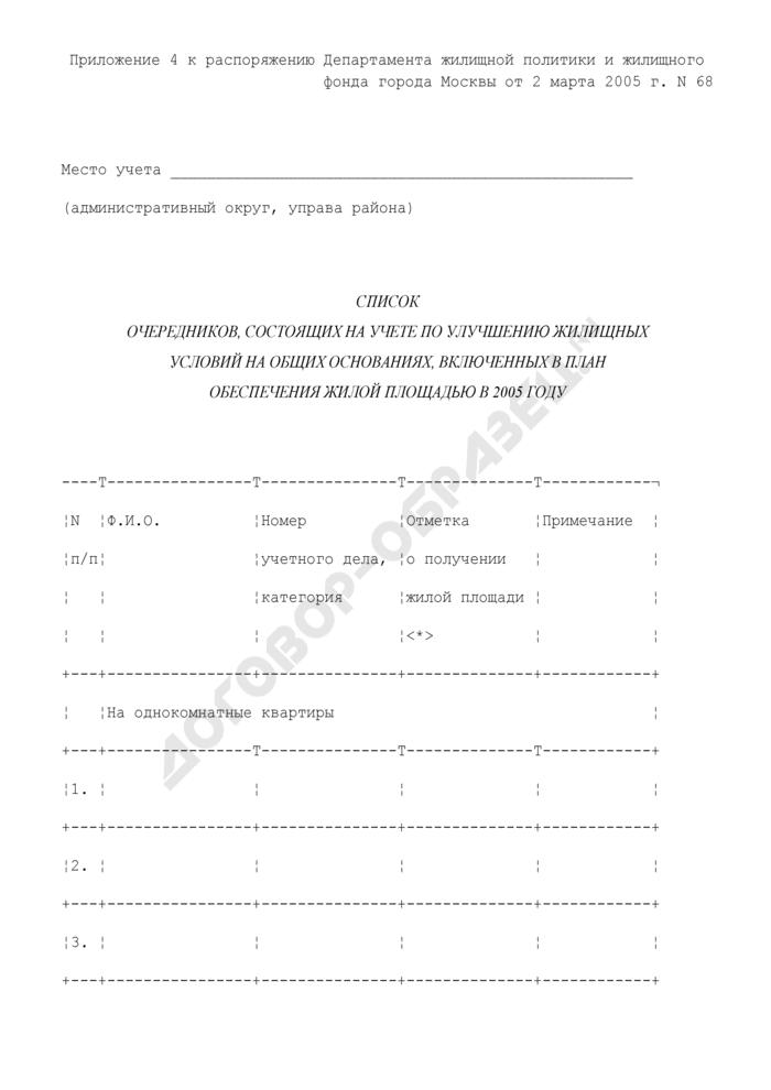 Список очередников, состоящих на учете по улучшению жилищных условий на общих основаниях, включенных в план обеспечения жилой площадью в 2005 году. Страница 1