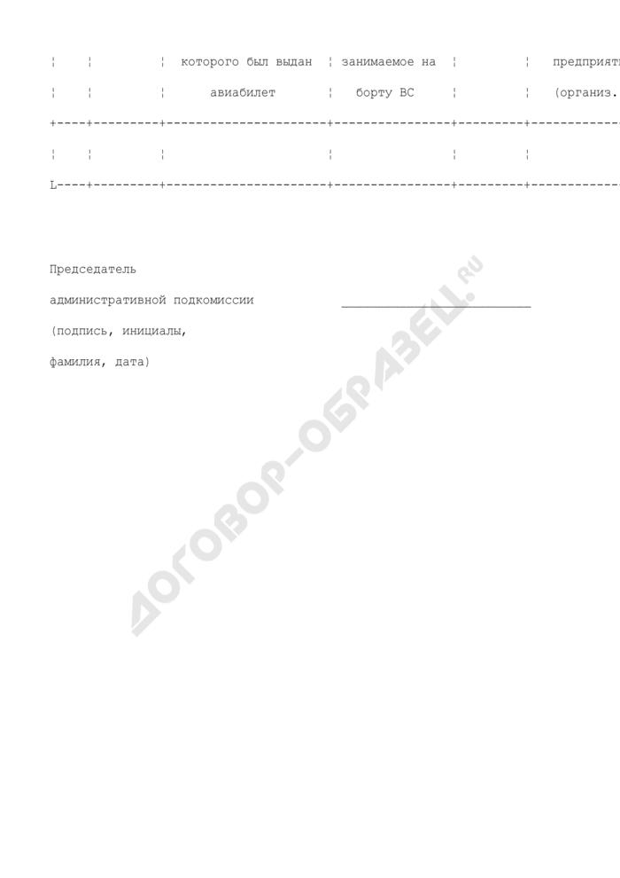 Список пассажиров и других лиц, погибших при авиационном происшествии. Форма N 2. Страница 2
