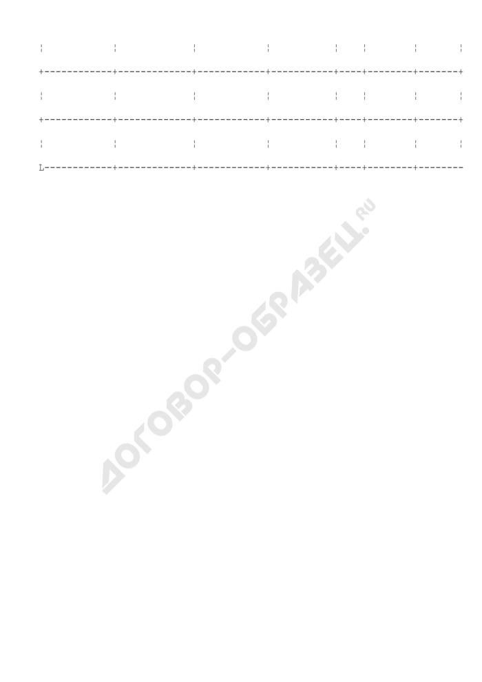 Опросный список граждан по решению Совета депутатов городского поселения Шатура Московской области. Страница 2