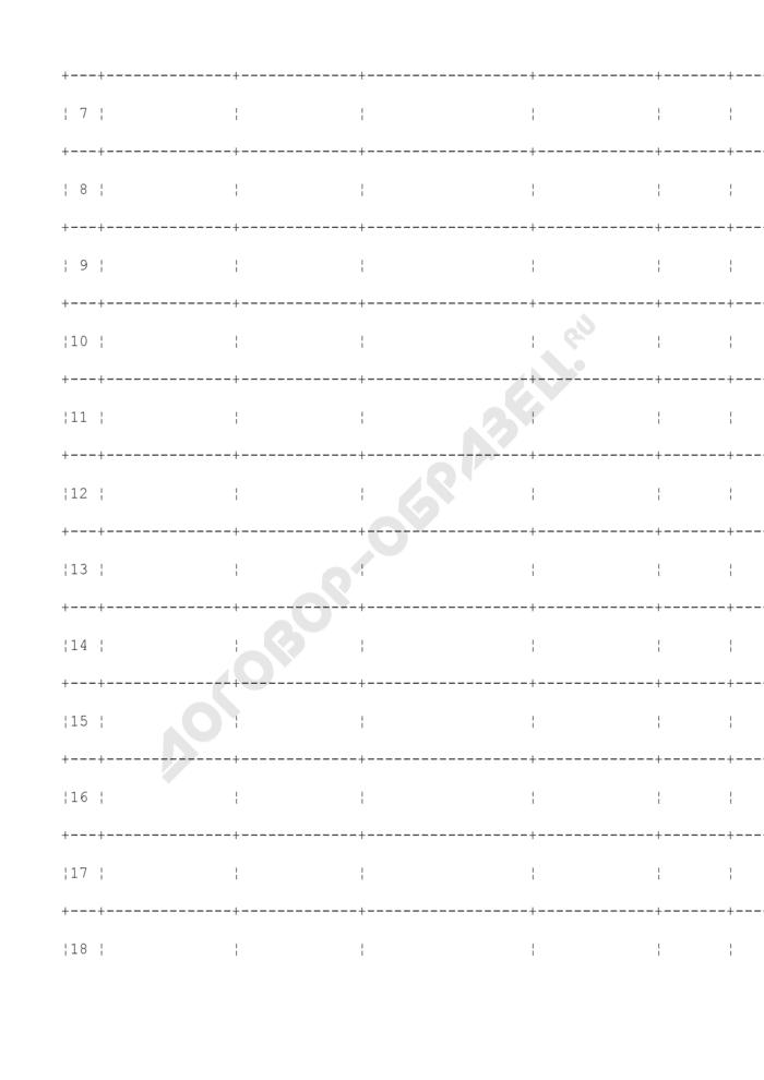 Переписной список контейнеров переписи парка железных дорог государств - участников соглашения. Форма N 1K. Страница 3