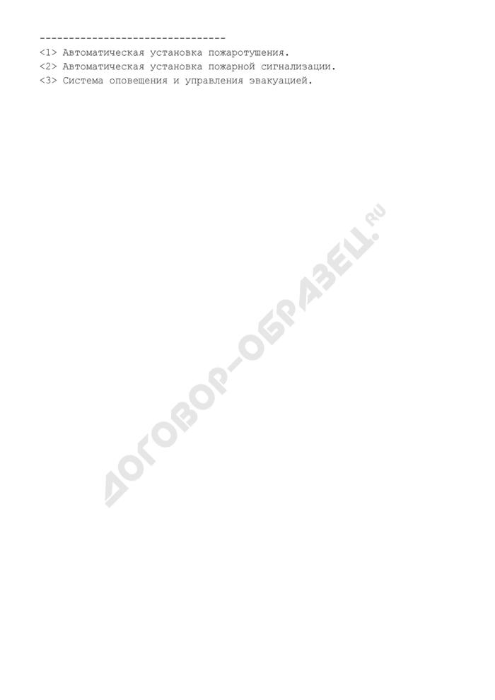 Список подведомственных объектов ведомственной пожарной охраны Министерства внутренних дел Российской Федерации. Страница 3