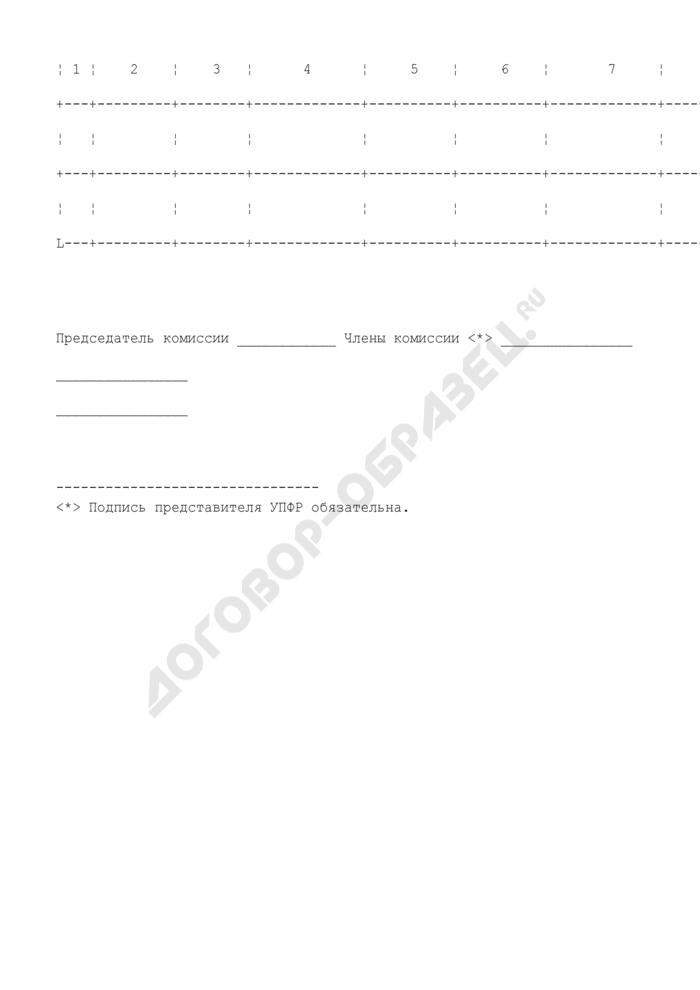 Список получателей адресной социальной помощи за счет средств Пенсионного фонда Российской Федерации. Страница 2