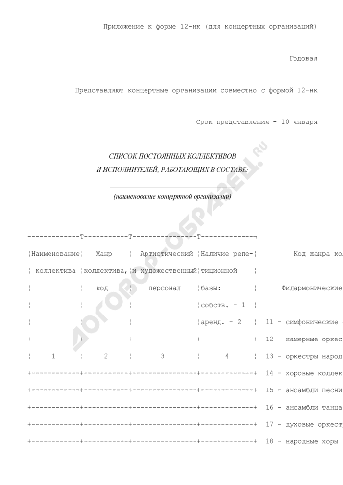 Список постоянных коллективов и исполнителей (приложение к форме N 12-НК (для концертных организаций)). Страница 1