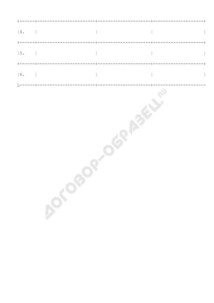 Список претендентов на кандидатуры наставников судебных приставов по Московской области. Страница 2