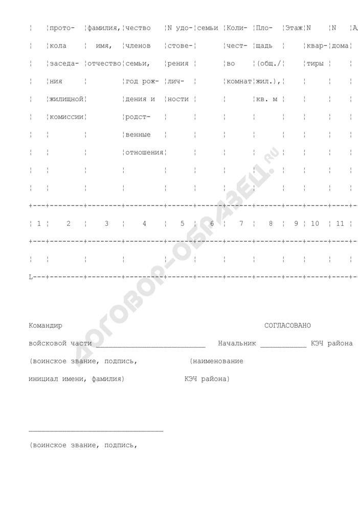 Список распределения жилых помещений между военнослужащими по воинской части. Страница 2