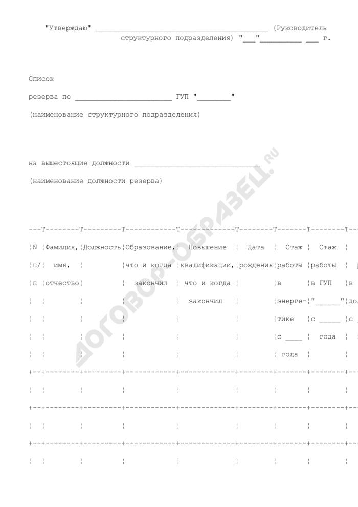 Список резерва структурного подразделения ГУП на вышестоящие должности (приложение к положению о формировании и работе с резервом кадров государственного унитарного предприятия). Страница 1