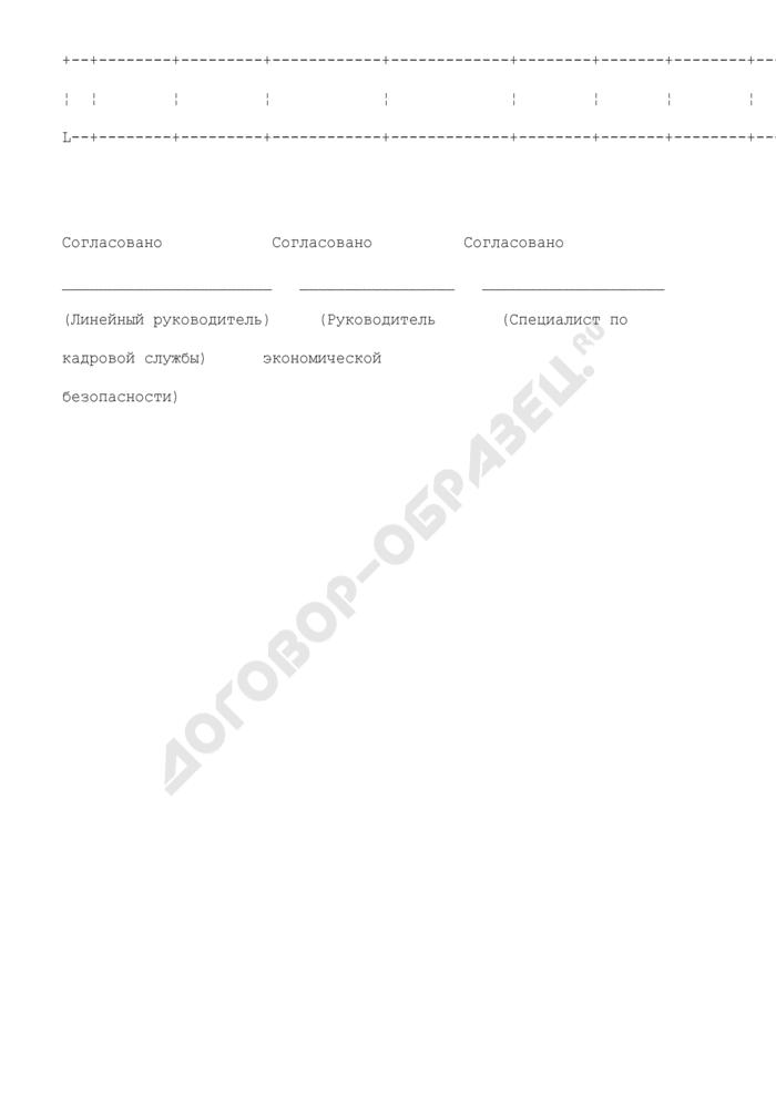 Список резерва структурного подразделения ГУП на вышестоящие должности (приложение к положению о формировании и работе с резервом кадров государственного унитарного предприятия). Страница 2