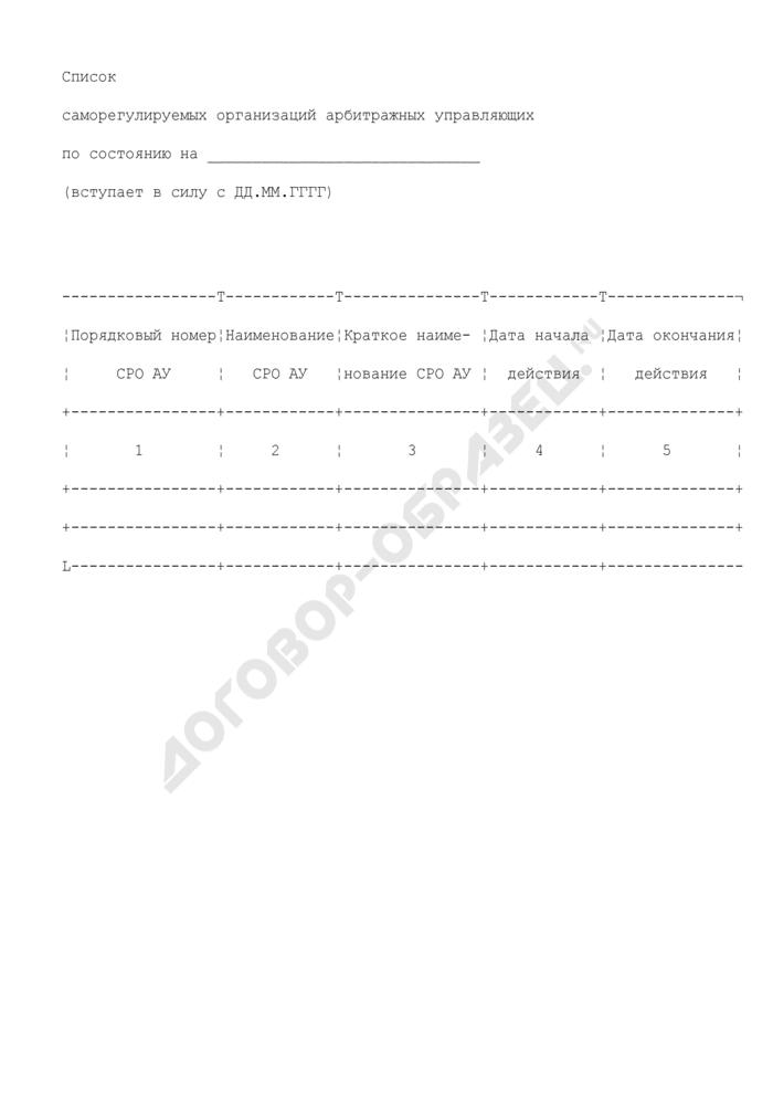 Список саморегулируемых организаций арбитражных управляющих. Страница 1