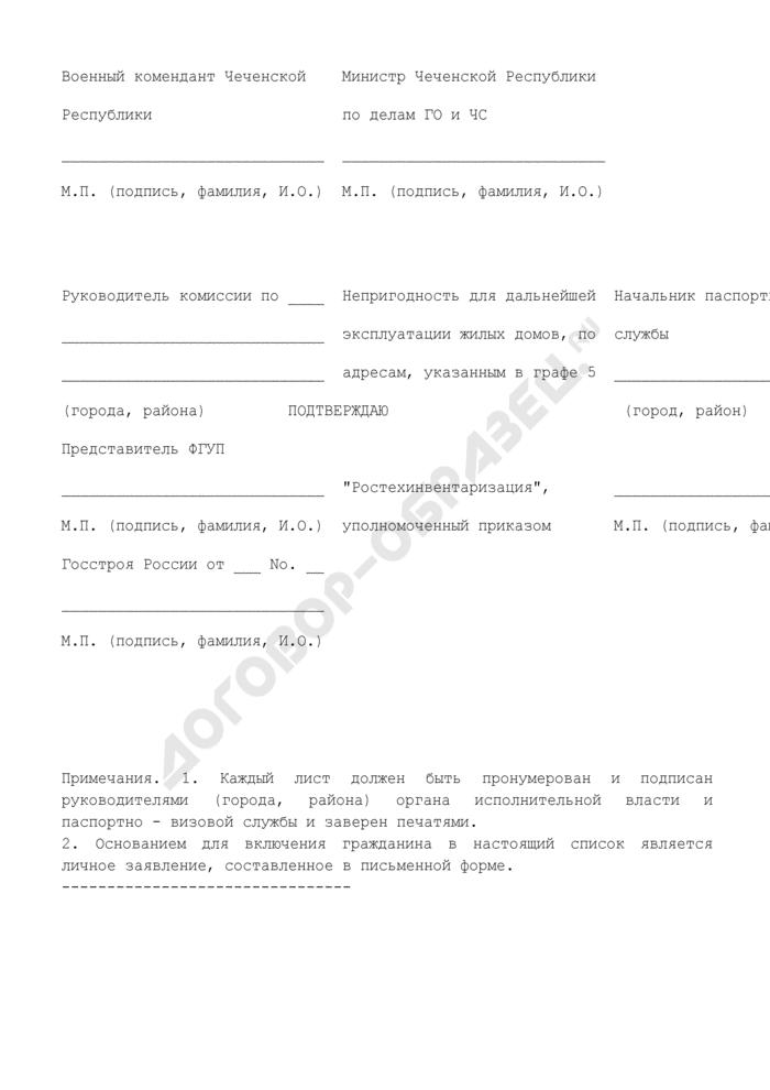 Список семей граждан Чеченской Республики, лишившихся жилья в результате наводнения, изъявивших желание приобрести жилье за счет предоставляемой субсидии. Страница 2