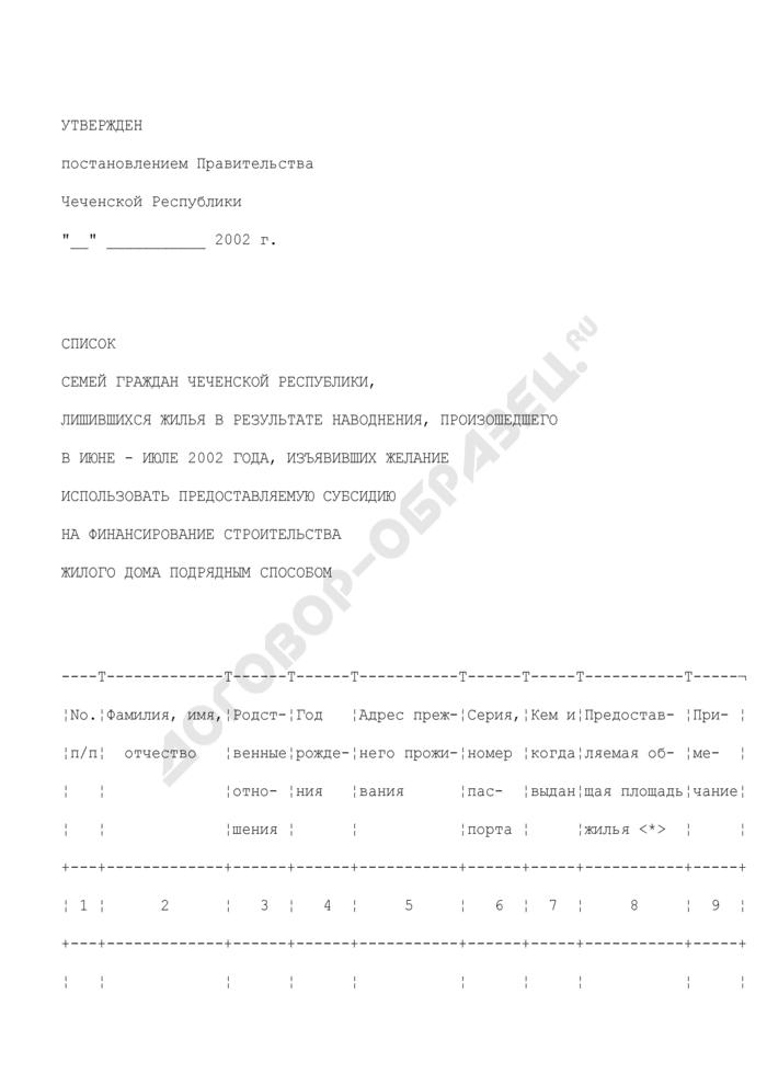 Список семей граждан Чеченской Республики, лишившихся жилья в результате наводнения, изъявивших желание использовать предоставляемую субсидию на финансирование строительства жилого дома подрядным способом. Страница 1