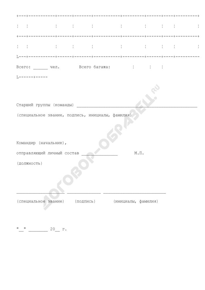 Список служебных пассажиров, перевозимых на воздушном судне государственной авиации. Страница 2