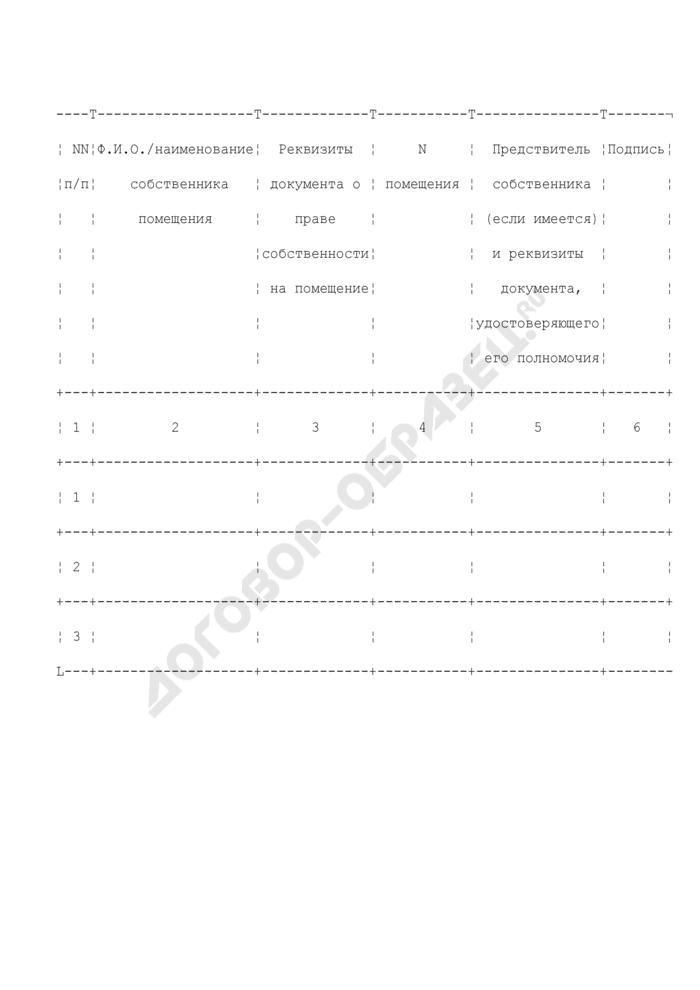 Список собственников помещений многоквартирного дома (приложение к протоколу общего собрания собственников помещений многоквартирного дома). Страница 1