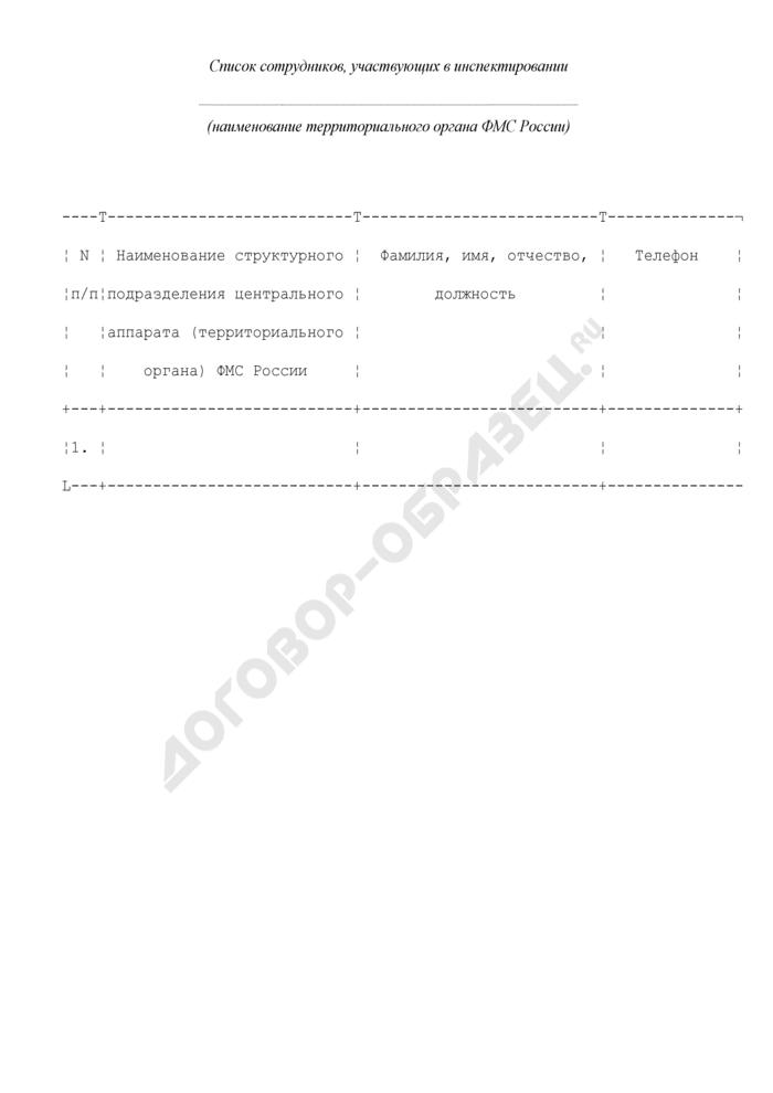 Список сотрудников территориального органа ФМС России, участвующих в инспектировании. Страница 1