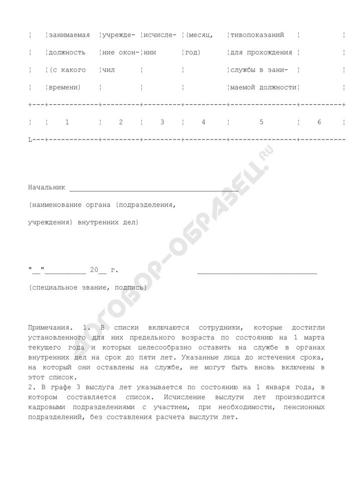 Список сотрудников органов внутренних дел, оставляемых на службе сверх установленного предельного возраста. Страница 2
