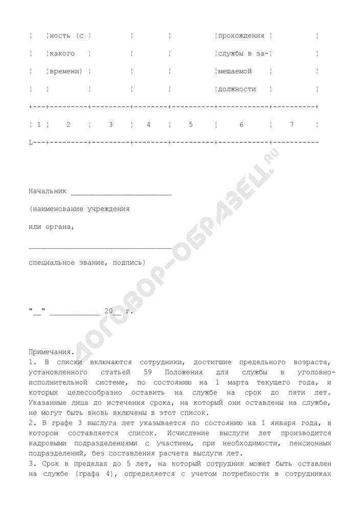 Список сотрудников, оставляемых на службе сверх установленного предельного возраста. Страница 2