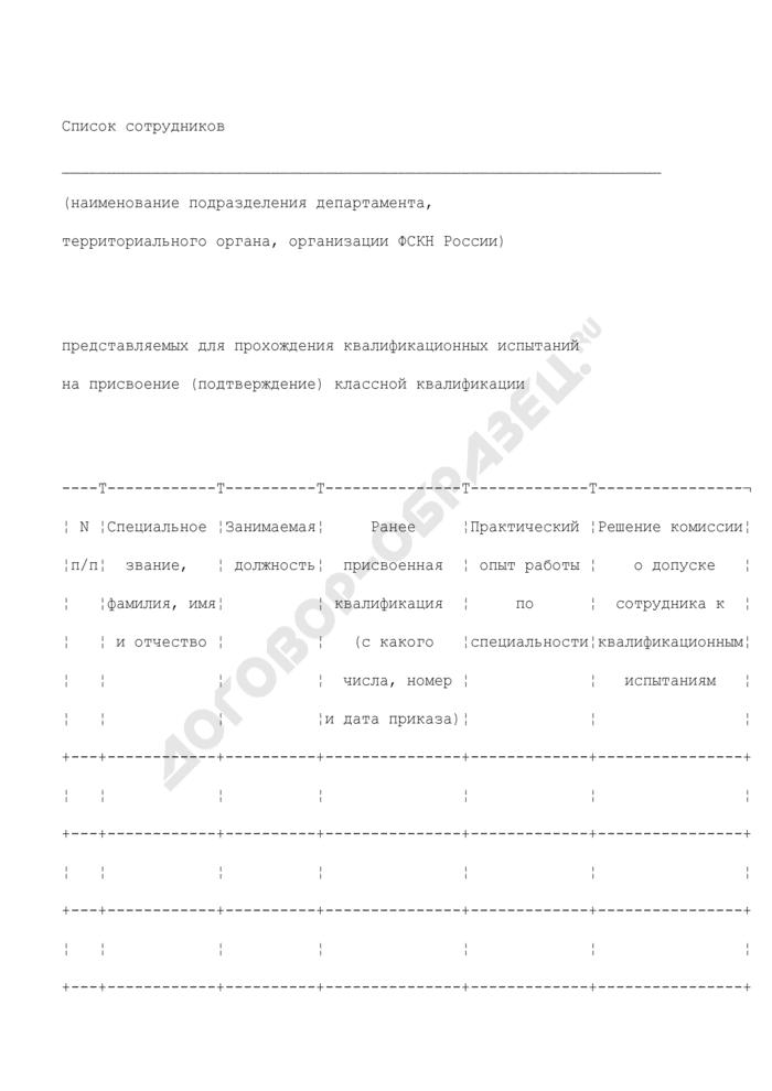 Список сотрудников органов по контролю за оборотом наркотических средств и психотропных веществ классной квалификации (классности), представляемых для прохождения квалификационных испытаний на присвоение (подтверждение) классной квалификации. Страница 1