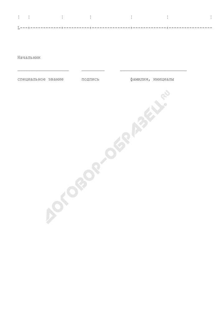 Список сотрудников органов по контролю за оборотом наркотических средств и психотропных веществ классной квалификации (классности), представляемых для прохождения квалификационных испытаний на присвоение (подтверждение) классной квалификации. Страница 2