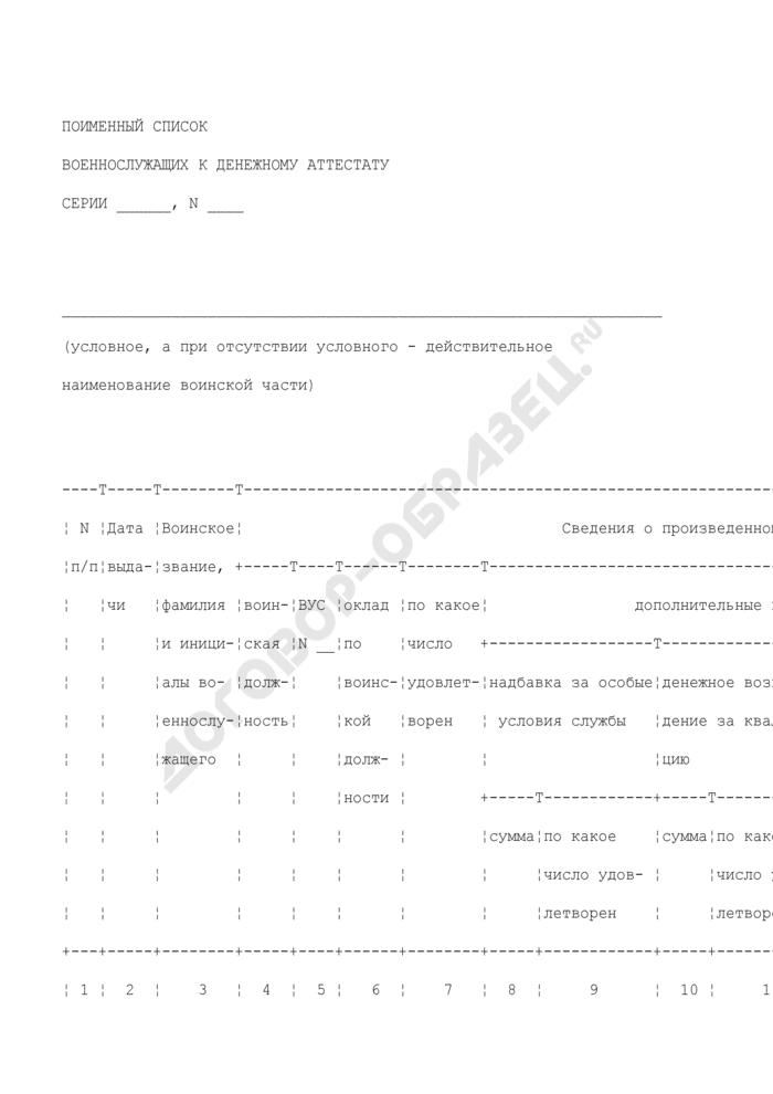 Поименный список военнослужащих к денежному аттестату. Страница 1