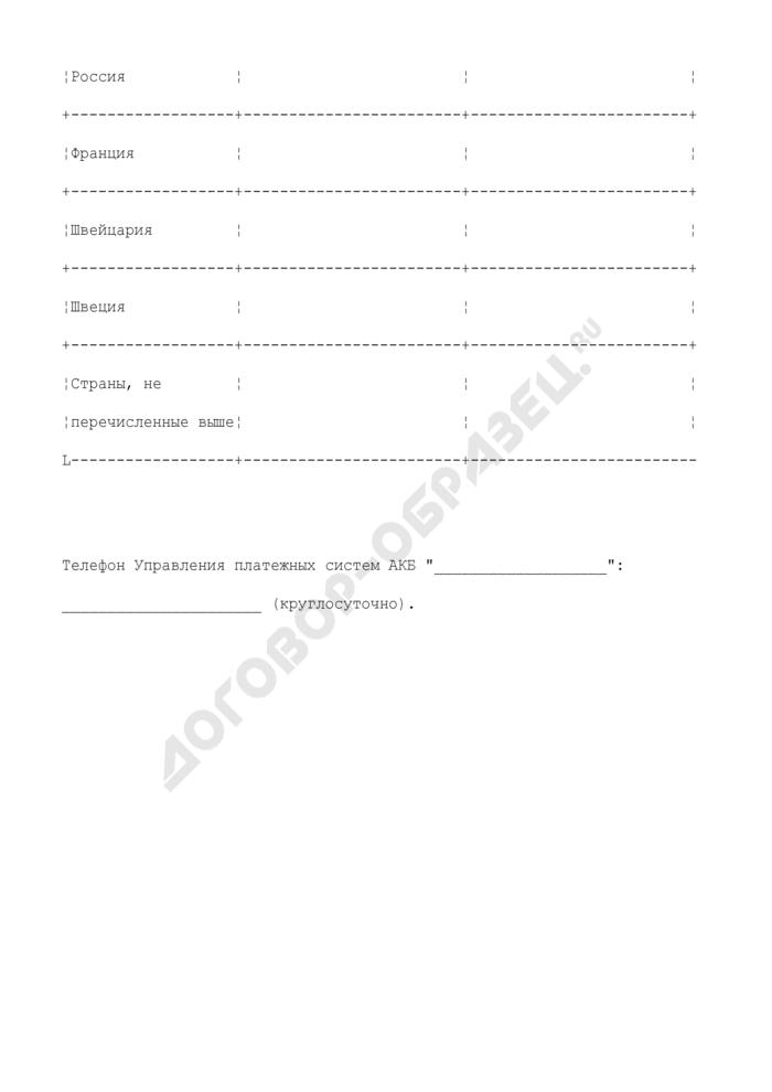 Список телефонов международного сервисного центра (приложение к договору о предоставлении в пользование и обслуживании личной банковской карты). Страница 2