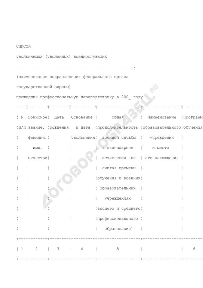 Список увольняемых (уволенных) военнослужащих подразделения федерального органа государственной охраны прошедших профессиональную переподготовку. Страница 1