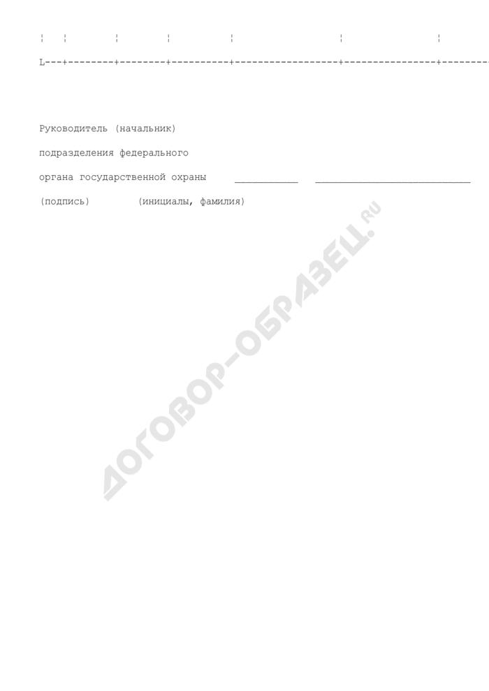 Список увольняемых (уволенных) военнослужащих подразделения федерального органа государственной охраны прошедших профессиональную переподготовку. Страница 2