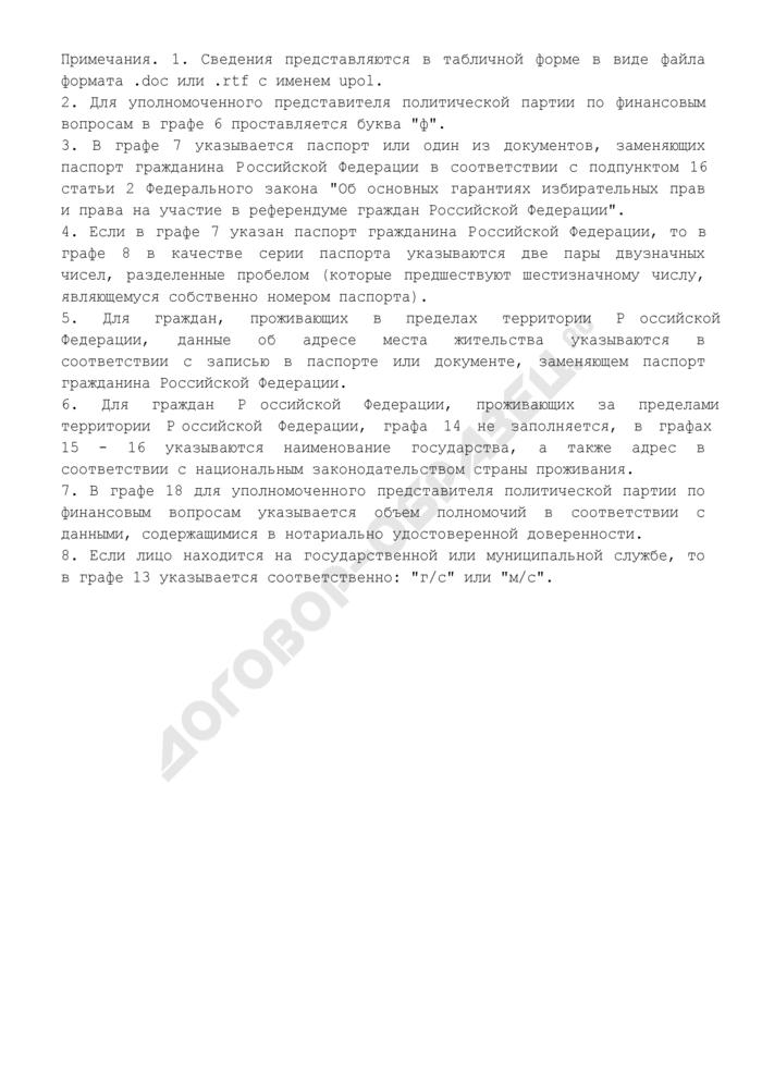 Список уполномоченных представителей политической партии (в машиночитаемом виде) (обязательная форма). Страница 2