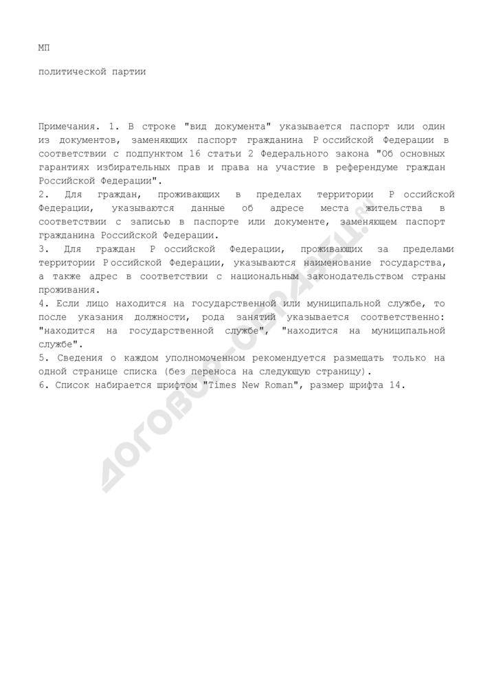 Список уполномоченных представителей региональных отделений политической партии по финансовым вопросам (обязательная форма). Страница 3